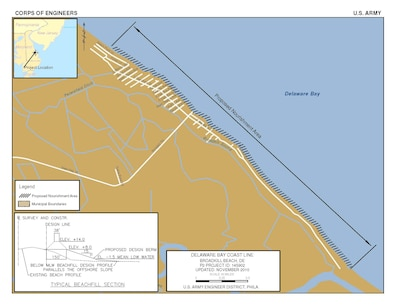 The plan for the Broadkill Beach project for the purposes of flood and coastal storm damage reduction is the construction of a dune and berm over a total project length of 14,600 feet.