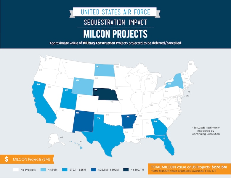 MILCON projects: approximate value of military construction projects projected to be deferred/cancelled. (U.S. Air Force graphic)
