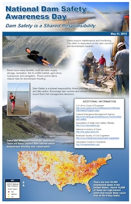 Dam Safety Day Poster