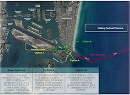 Miami Harbor Deepening Project