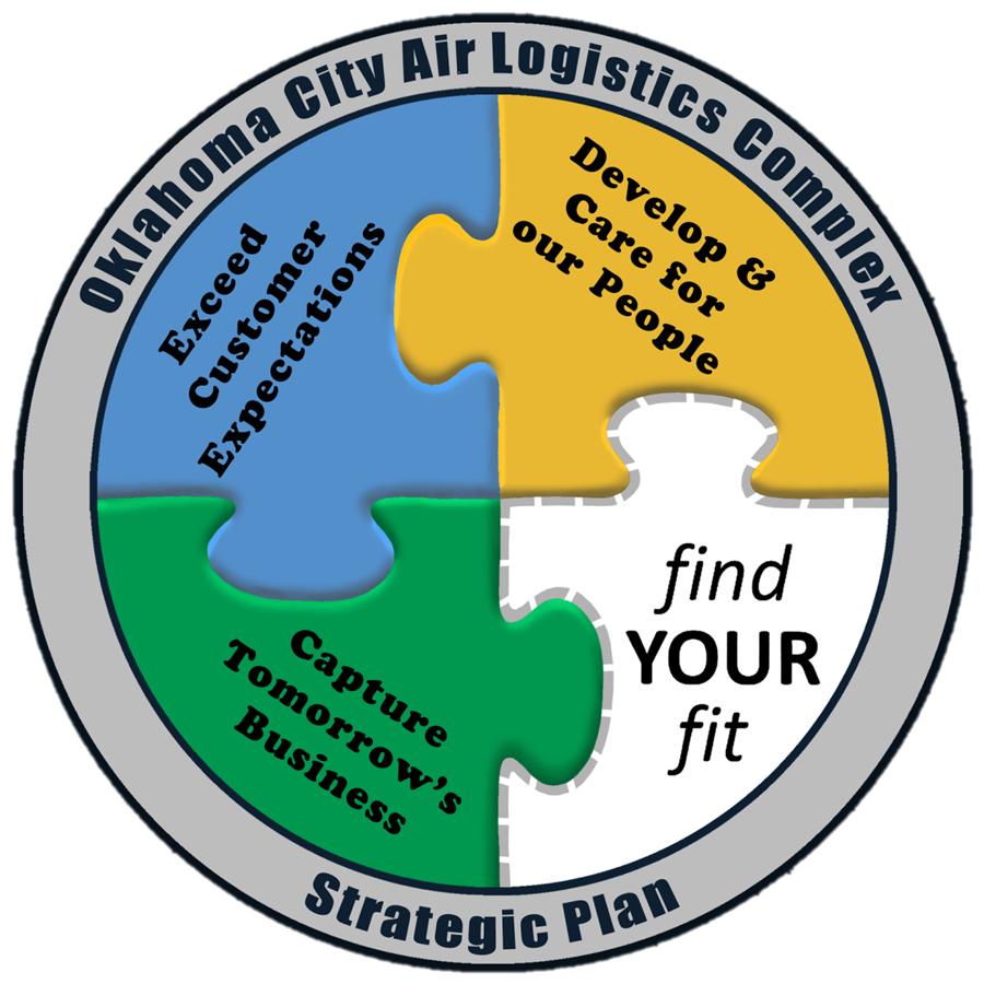 Oc Alc Strategic Plan Exceeding Customer Expectations Tinker