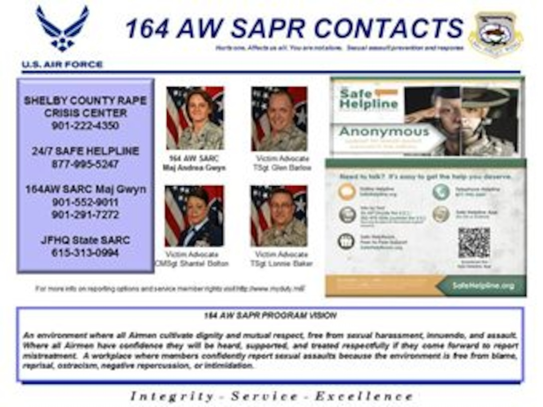 164th AW SARC Contacts