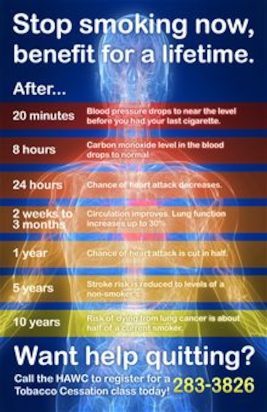 Stop Smoking Now (Courtesy Image)