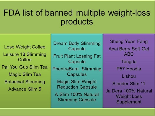 Normal Body Weight Chart: Dietary supplements: the bad and the ugly e Dyess Air Force Base ,Chart
