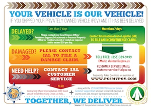 This chart shows contact information for customers who are having issues involved with shipping their privately owned vehicles. U.S. Transportation Command graphic
