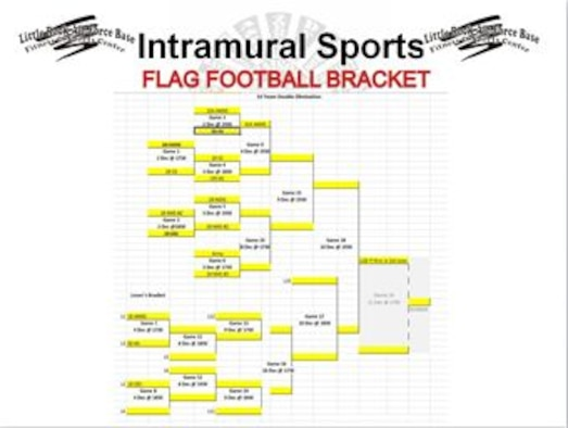 2014 Intramural Flag Football Playoff Picture.
