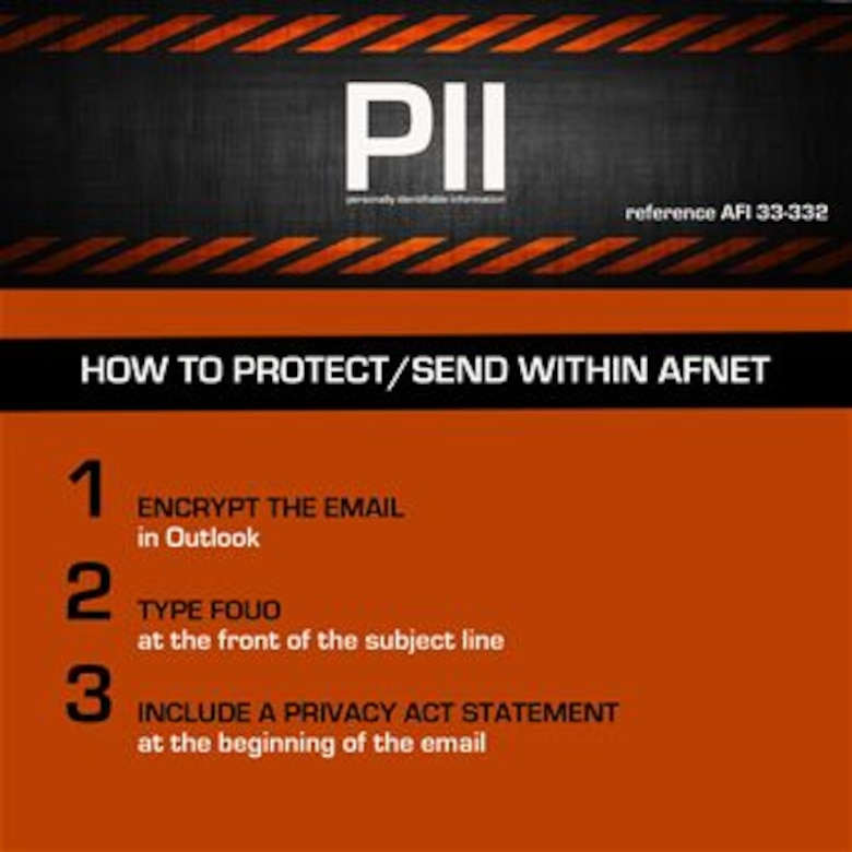Multiple methods to encrypt sensitive information exist and are available for use.  AFNet users can protect information within the AFNet by encrypting sensitive emails, typing FOUO the subject line and by including a privacy act statement at the beginning of the email. (U.S. Air Force graphic/Chief Master Sgt. John Zincone)