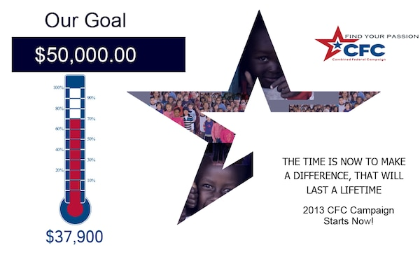 The Corps' Los Angeles District contributed $37,900 to the 2013 Combined Federal Campaign, exceeding 75 percent of its goal.