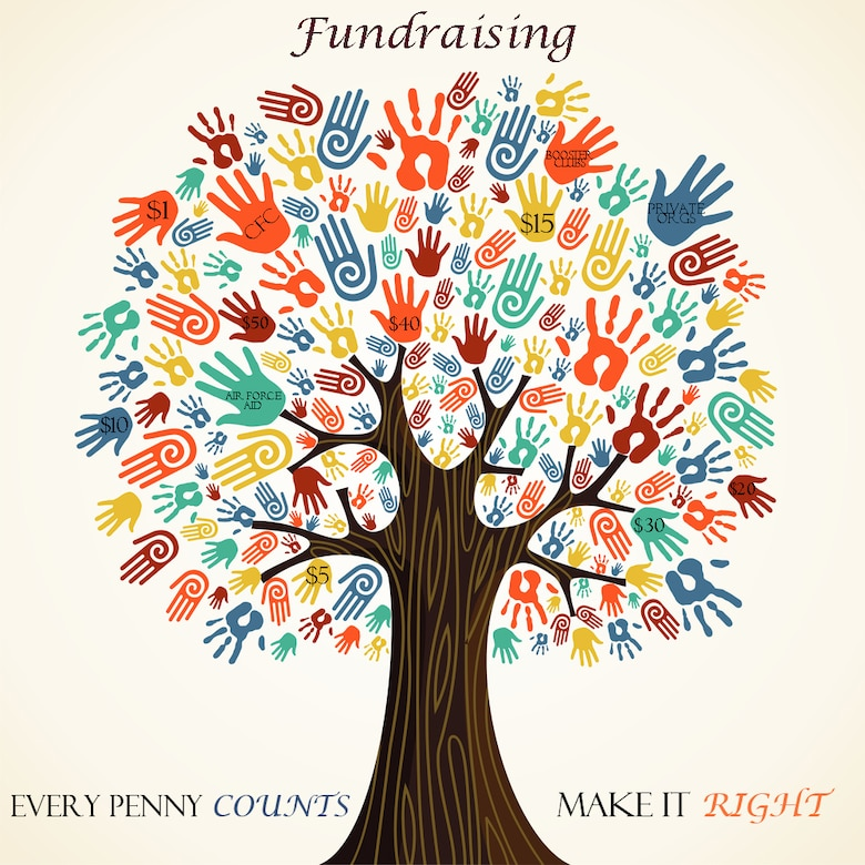 Image result for fundraising