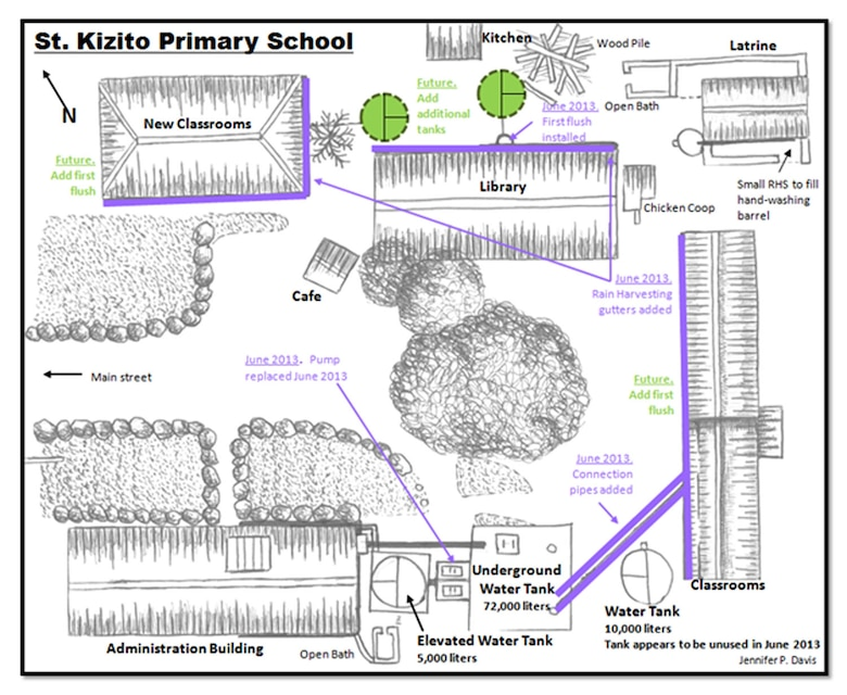 Conceptual view of St. Kizito and rain harvesting system improvements. The conceptual drawing shows improvements completed during the June 2013 trip and future plans to increase the storage capacity at the school.