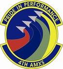 4th Aircraft Maintenance Squadron. (U.S. Air Force graphic)