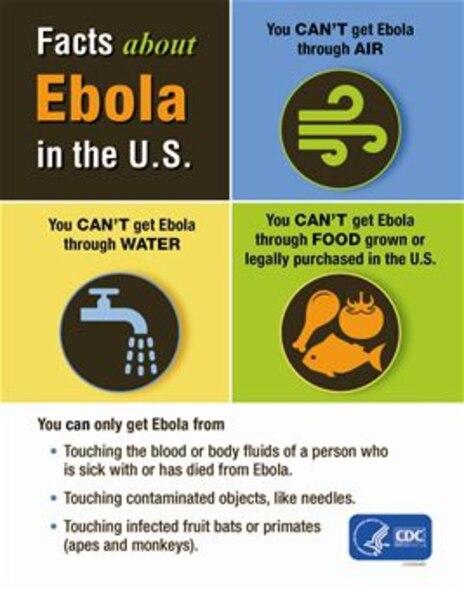 CDC Ebola Info graphic (Courtesy Graphic)
