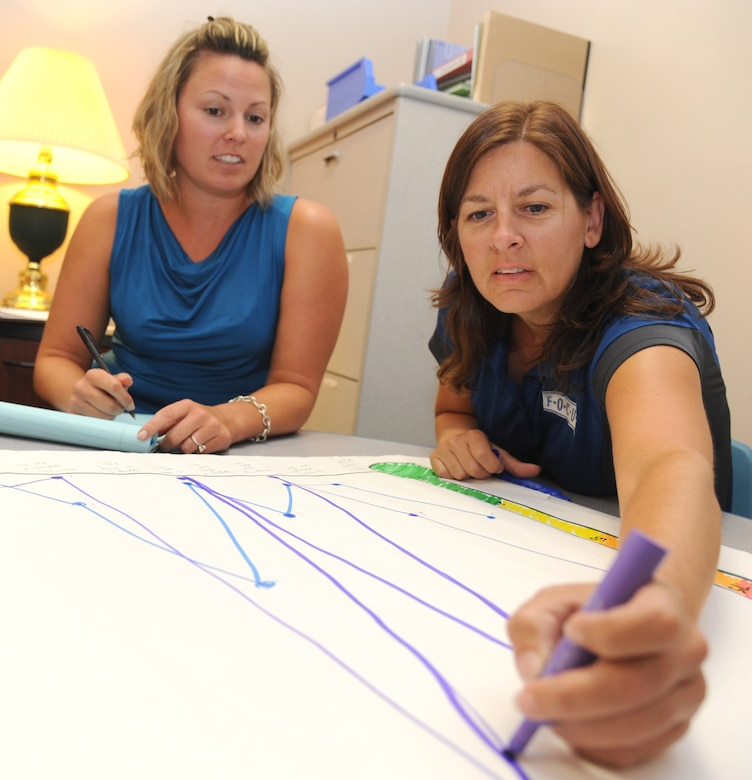 Kelly Wallace and Kim Perez, Families OverComing Under Stress resiliency trainers, create an example of a family time map while discussing ways to effectively use it for helping families Sept. 8, 2014, at the Levitow Training Support Facility, Keesler Air Force Base, Miss. The FOCUS program provides resiliency training to service members and their families. (U.S. Air Force photo by Kemberly Groue)