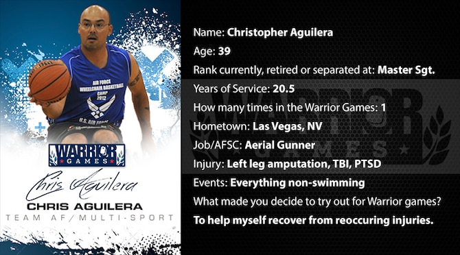 Warrior Profile -  Christopher Aguilera (U.S. Air Force graphic/Corey Parrish)