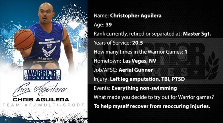 Warrior Profile -  Christopher Aguilera (U.S. Air Force graphic/Corey Parrish)