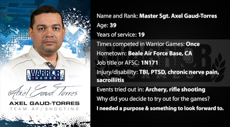 Warrior Profile - MSgt Axel Gaud-Torres (U.S. Air Force graphic/Corey Parrish)