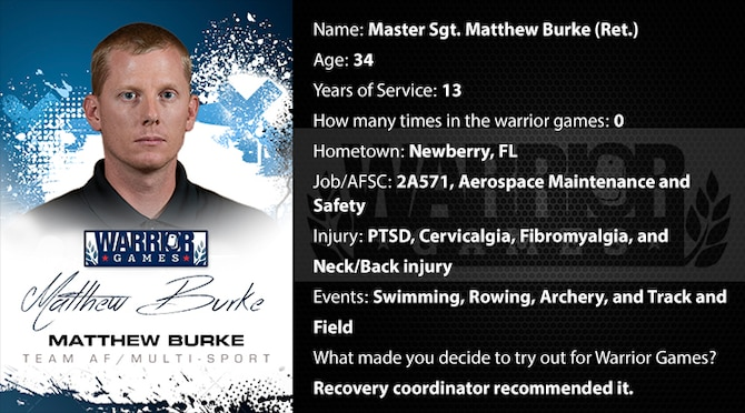Warrior Profile -  MSgt Mathew Burke (U.S. Air Force graphic/Corey Parrish)