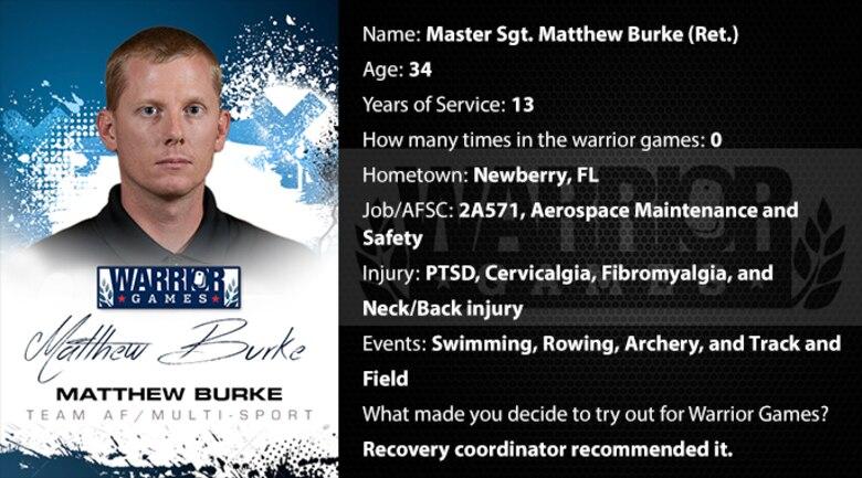 Warrior Profile -  MSgt Mathew Burke (U.S. Air Force graphic/Corey Parrish)