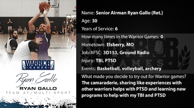 Warrior Games Profile : Ryan Gallo (U.S. Air Force graphic/Corey Parrish)