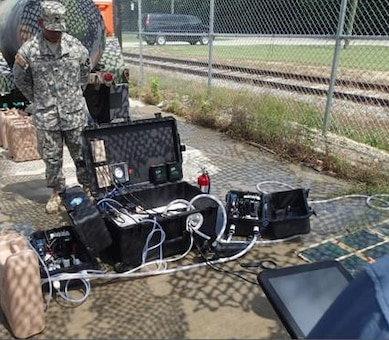 The use of the pre- and post- Water Diagnostics Operations Gear (WaterDOG) with a potential field portable water treatment system is currently being assessed by the Army. The WaterDOG provides physical water quality parameter assessment results more rapidly (and is geo-enabled) than the current analog water quality analysis system.