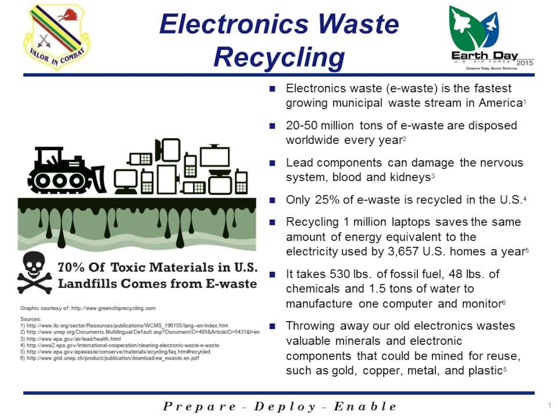 Electronics waste is the fastest growing municipal waste stream in America. For Earth Day 2015 Eielson Air Force Base focused on informing the public on what they can do to help save the planet! (U.S. Air Force courtesy graphic/RELEASED)