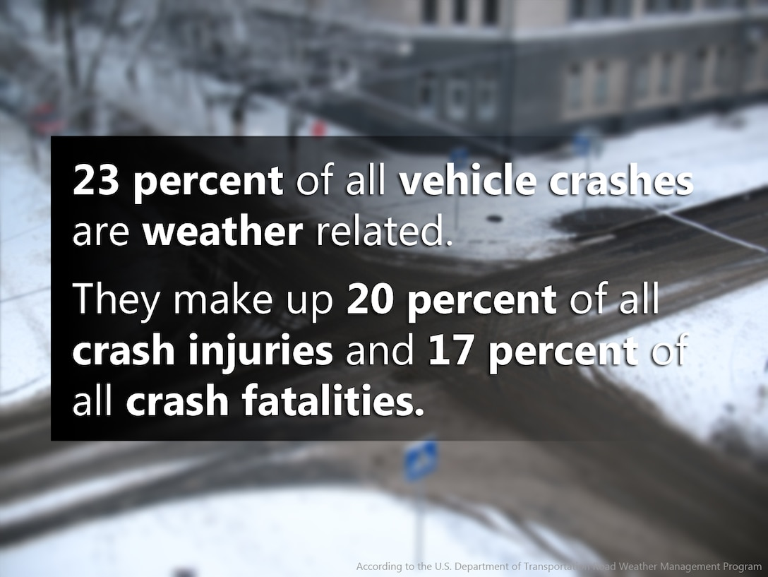 DID YOU KNOW: 23 percent of all vehicle crashes are weather related. (U.S. Air National Guard graphic by Senior Airman Kasey M. Phipps/Released)