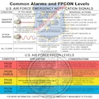 The U.S. Air Force Emergency Notification Signals. Common Alarms and FPCON Levels. (U.S. Air Force photo illustration by Airman 1st Class Cory W. Bush/Released)
