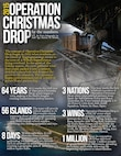 Operation Christmas Drop is the Department of Defense`s longest running humanitarian mission covering 56 remote islands in Micronesia. This is the first year the Royal Australian Air Force and Japan Air Self-Defense Force have participated in the drops.(U.S. Air Force graphic illustration by Staff Sgt. Katrina Brisbin)
