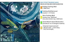 Mile Point Training Wall Relocation/Reconfiguration