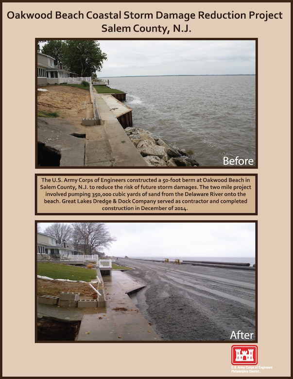 The U.S. Army Corps of Engineers constructed a 50-foot berm at Oakwood Beach in Salem County, N.J. to reduce the risk of future storm damages. The two mile project involved pumping 350,000 cubic yards of sand from the Delaware River onto the beach. Great Lakes Dredge & Dock Company served as contractor and completed construction in December of 2014