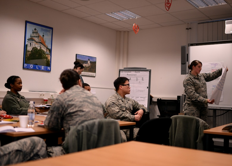 An Airman delivers a presentation during the Four Lenses assessment Jan. 14, 2015, in the 52nd Force Support Squadron's Airman and Family Readiness Center at Spangdahlem Air Base, Germany. The instructors separated the class into groups who then created a list of values, strengths, needs and joys of their personality types. (U.S. Air Force photo by Staff Sgt. Daryl Knee/Released)