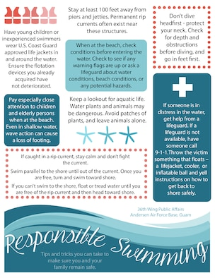 Responsible Swimming Infographic