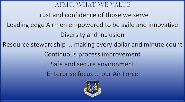 What AFMC values.