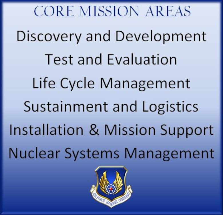AFMC's core mission areas.