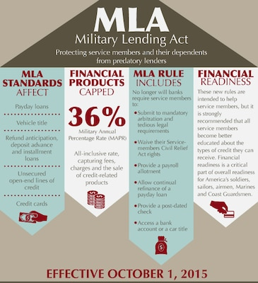 The heightened level of financial and consumer-rights protection against unscrupulous practices, called the final rule of the Military Lending Act, covers all forms of payday loans, vehicle title loans, refund anticipation loans, deposit advance loans, installment loans, unsecured open-end lines of credit and credit cards.