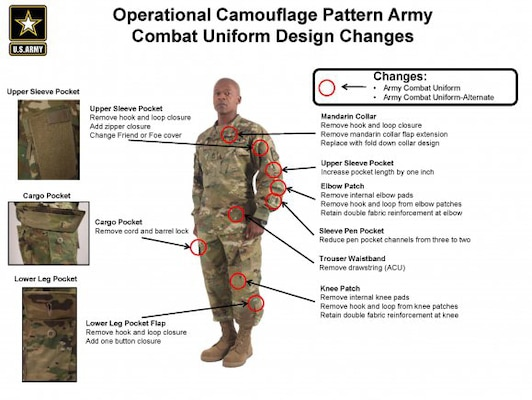 wholesale dealer de9b3 80617 Operational Camouflage Pattern Army Combat Uniforms available July 1