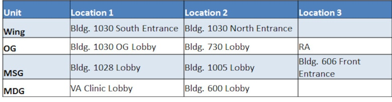 These are the locations where donations are accepted.