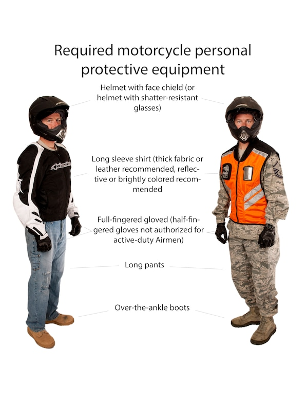 Master Sgt. Robert Wilson, 790th Missile Security Forces Squadron, models proper motorcycle riding personal protective equipment for Airmen. On the left is an example of proper civilian motorcycle riding attire, and on the right is an example of proper attire in uniform. The reflective vest on the military uniform is encouraged, but not required. (Illustration by Senior Airman Jason Wiese)