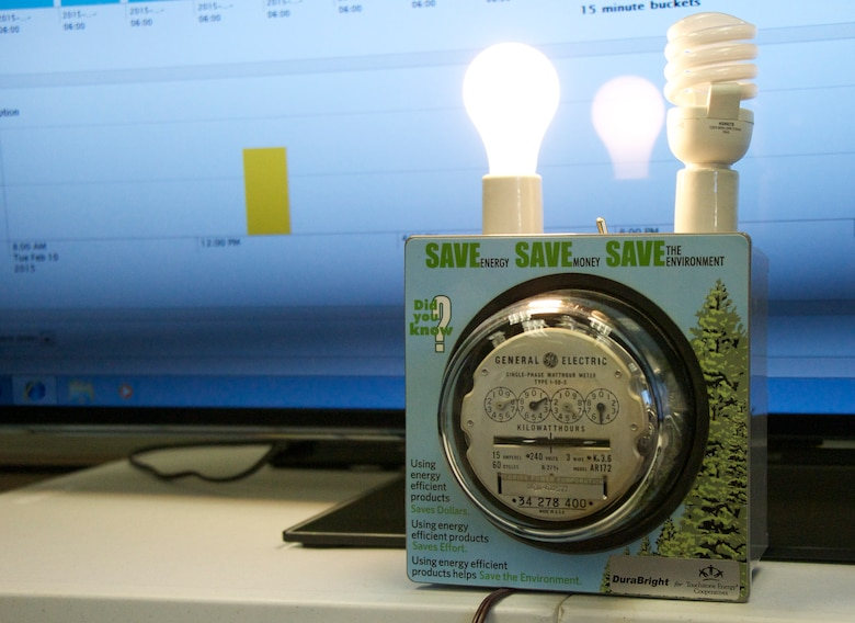 The 96th Civil Engineer Group's Energy Office uses various energy saving devices to promote energy awareness to the base populace of Eglin Air Force Base, Fla. The energy office monitors utility information to discover trends in Eglin energy and water consumption and ensures the base meets all federal guidelines and mandates for conservation. The Eglin utility bill is over $30 million annually.  (U.S. Air Force photo/Sara Vidoni)