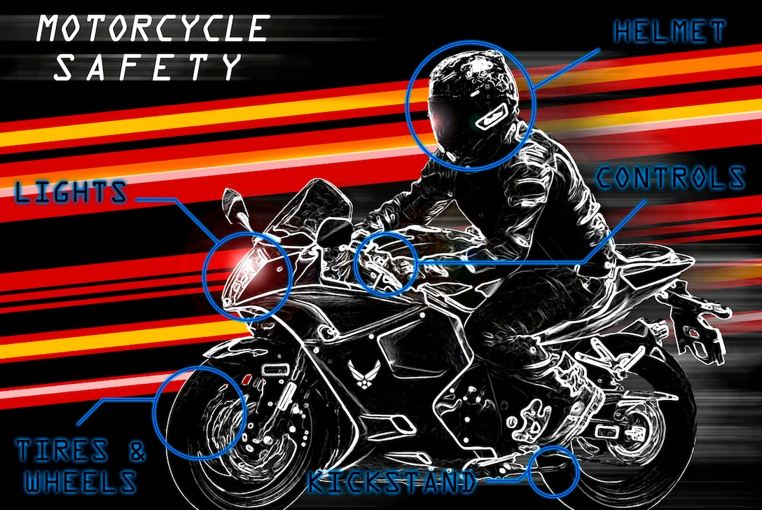 May is Motorcycle Safety Awareness Month. Before riding, be sure to check the T-CLOCK: tires and wheels, controls, lights, oil, chassis and kickstand. (U.S. Air Force graphic illustration by Airman 1st Class Devin Boyer/Released)