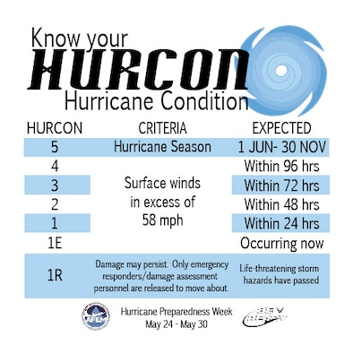Hurricane Preparedness Week, held May 25-29, 2015, is hosted by the Federal Emergency Management Agency to raise awareness of the need for families and individuals to ensure they are prepared in the event of a tropical storm. Air Force Civil Engineer Center emergency management personnel are leading the Air Force's participation. (U.S. Air Force graphic)