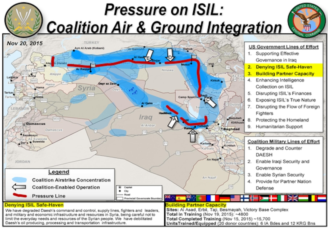 Graphic illustrating how Coalition air support is enabling indigenous ground forces to pressure ‪the Islamic State of Iraq and the Levant (ISIL)‬ in ‪‎Iraq‬ and ‪‎Syria.‬‬‬
