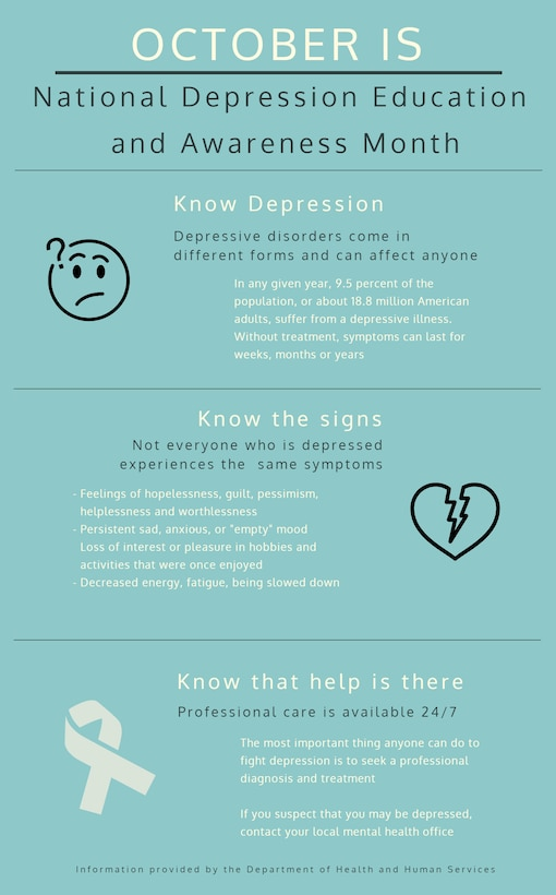 October is National Depression Education and Awareness Month. Depressive disorders come in many different forms and can affect anyone. Noticeable symptoms may include feelings of: hopelessness, guilt, pessimism, worthlessness and more. If you suspect that you may be depressed, contact your local mental health office. (U.S. Air Force graphic by Senior Airman John Linzmeier)