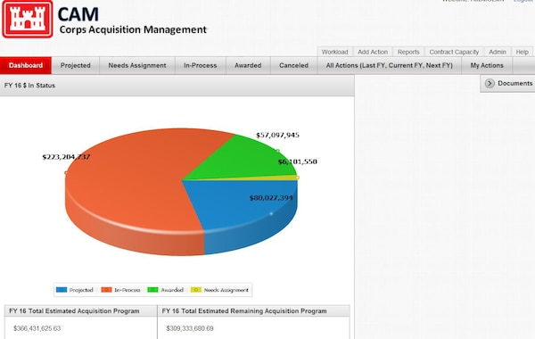 A screen shot of the Corps Acquisition Management system recently implemented at the U.S. Army Engineering and Support Center, Huntsville. CAM is billed as a faster Oracle-based application with a web-based user interface. It houses all contract actions by fiscal year in one consolidated system allowing for real-time analysis of the entire contract workload.