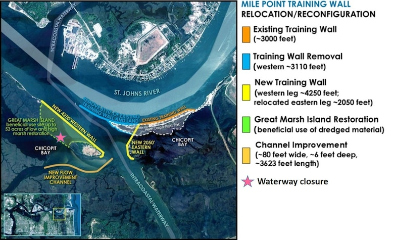 Mile Point Plan Map - Waterway Closures