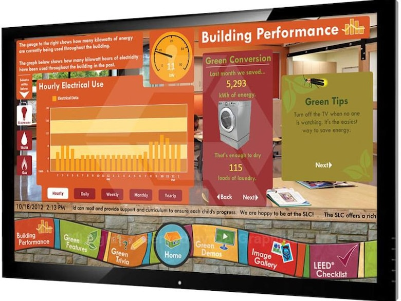 Three energy dashboards throughout the school show energy and water use, allowing students to learn how the building around them affects the environment.