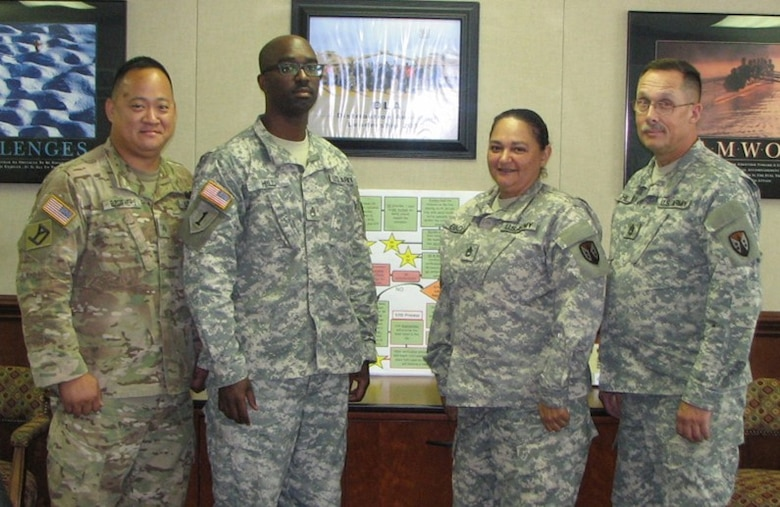 Pictured is a small group of the taskforce selected by Defense Logistics Agency Distribution Center to conduct wall-to-wall inventory in preparation for audit readiness later this year. (Left to right) Sgt. Jason Brothers, a military policeman with the 450th Military Police Detachment in Birmingham, Alabama and Soldiers with the Army Reserve Sustainment Command also in Birmingham: Staff Sgt. Kareem Hill, unit supply specialist, Sgt. 1st Class Tammy Binder, human resources specialist and Sgt. 1st Class Bobby Hill, automated logistics specialist. The taskforce successfully completed the wall-to-wall inventory on July 28.