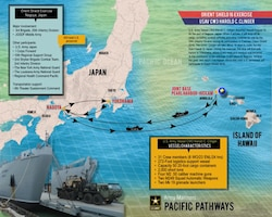 Army mariners set sail for Japan in support of Pacific Pathways.