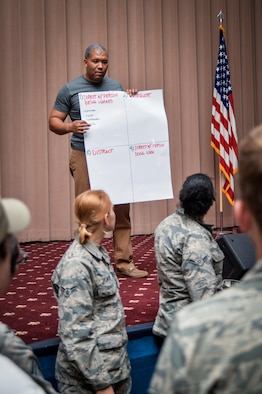 A Green Dot implementer explains the concept of the three-Ds during Green Dot general overview training at Barksdale Air Force Base, La., Aug. 9, 2016. Green Dot training basics include explaining the need for a culture change, definition of red dots and reactive and proactive green dots, barriers of engaging, three-Ds to overcoming barriers and defining commitments to the program. (U.S. Air Force photo/Senior Airman Mozer O. Da Cunha)