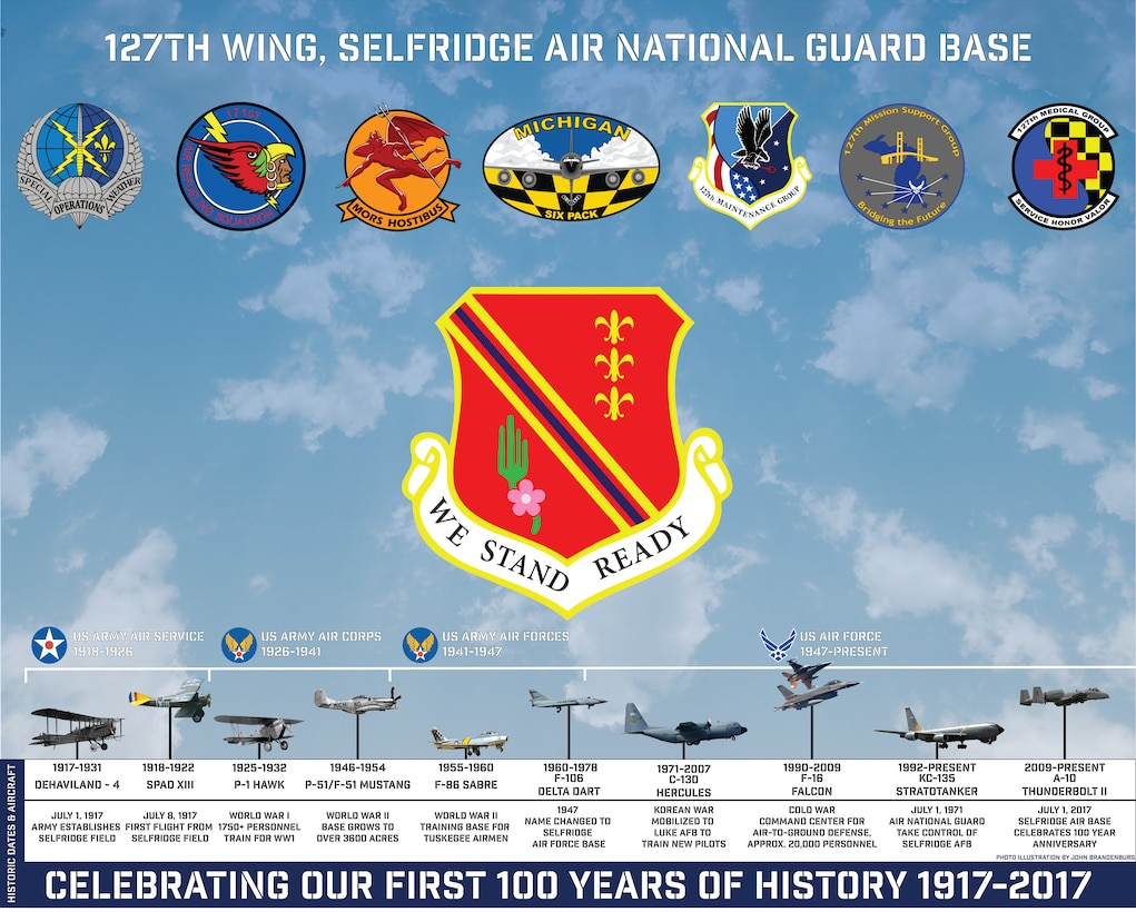 Poster highlights the 100-year history of Selfridge ANGB, Michigan. (U.S. Air National Guard illustration by John M. Brandenburg)